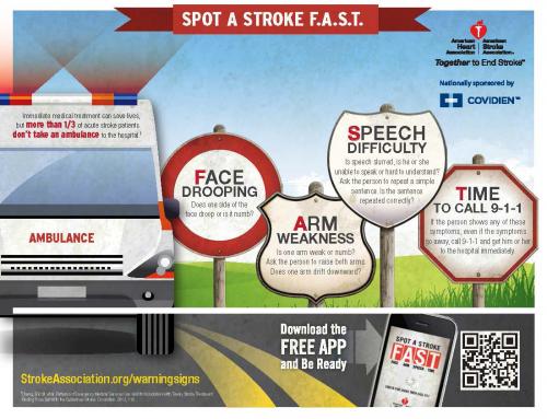 Spot a Stroke F.A.S.T.